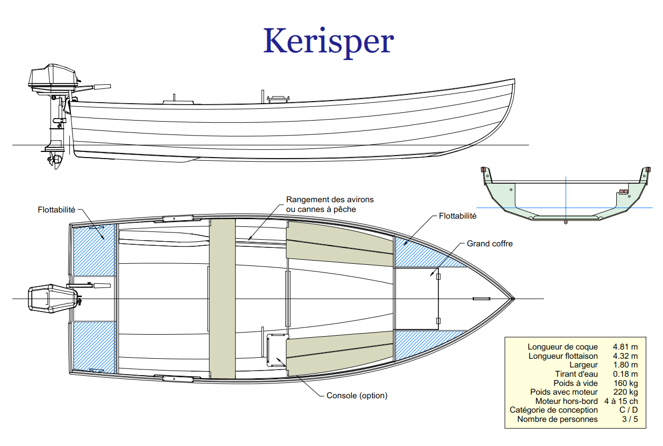 Kerisper Ensemble   François Vivier, naval architect