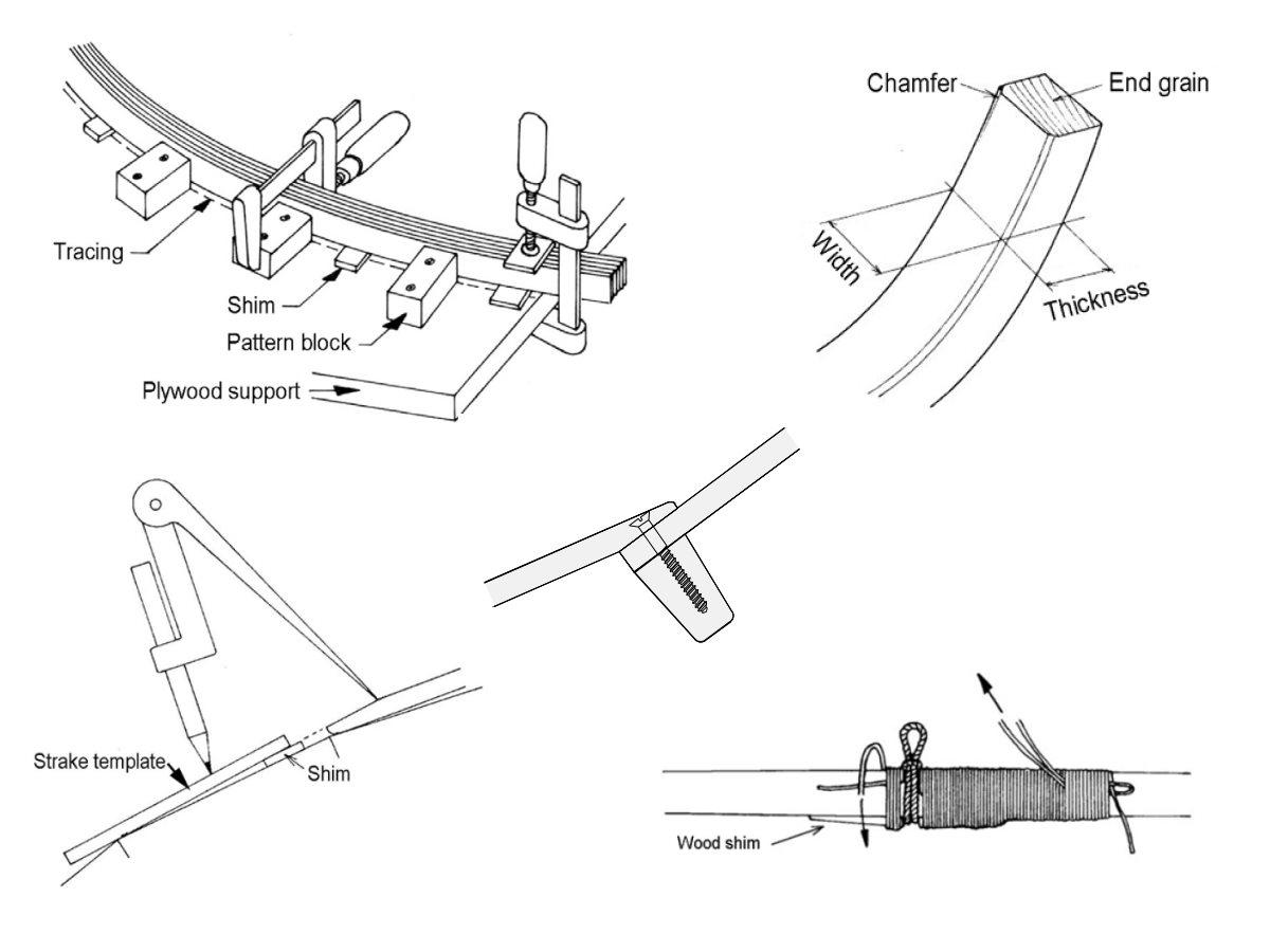 Wooden Boatbuilding sheets translation into English