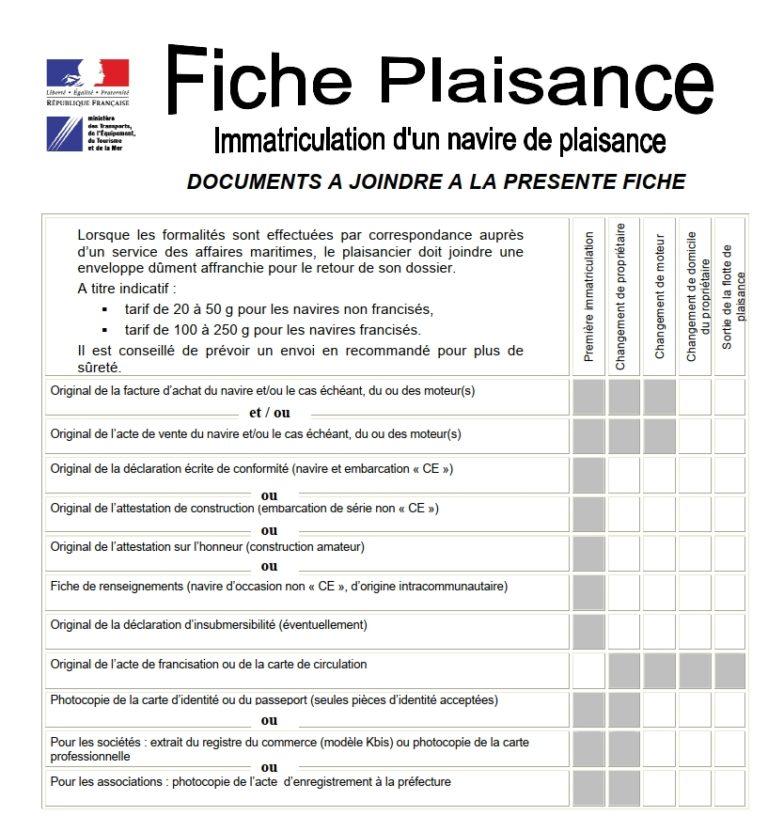 Construction amateur : les formalités en France